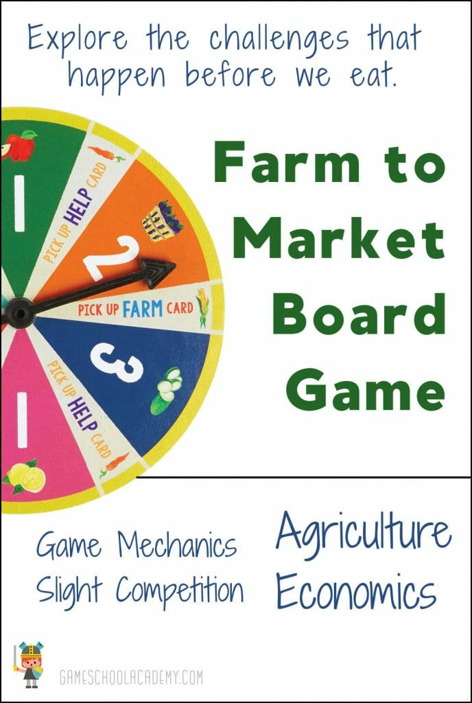 Farm to Market Board Game Review