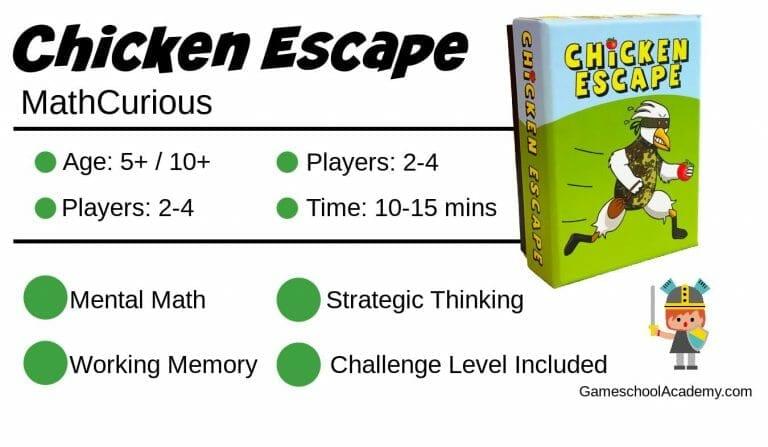 Chicken Escape Math Game Review